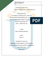 Entrega Producto Primera Etapa (Cuadro Sinópticol)