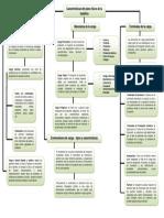 Evidencia 1 Características Del Plano Físico de La Logística