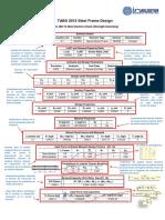 Guia de Resultados Del Diseño en Acero Utilizando Etabs-r0
