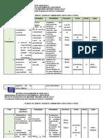 Plan de Accion Servicio Comunitario Upel Ipmala 2016