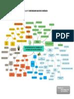 Ecologia Humana Mapa