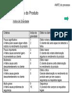 AMFE do Produto.pdf