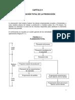 Cap 9. Planeación Total de La Producción