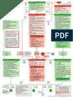 A320 Eletrical System.pdf