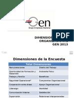 Dimensiones Clima