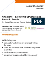 Orbital Diagrams.ppt