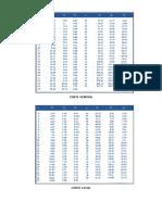 Tabla de Prueba Coeficientes de Soporte (1)