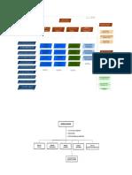 Struktur Organisasi Pt.indonesia Power