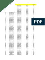 New Trace Line Full Data