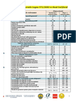 NOU! Tabel comparativ articole Codul fiscal.pdf