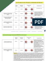 Ghid Servicii de transport - regim TVA.pdf