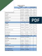 Vertical Analysis PDF (1) (1)