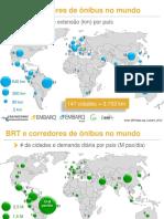 19BRTCorredoresOnibusMundo