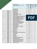 RÉSOLUTIONS ADOPTÉES par les Municipalités, 12 octobre 2016