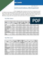 Post Market Report 14th Oct