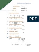 Parámetros geomorfológicos