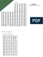 Tablice Statystyczne