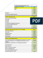 India 2016 CSWIP Fees