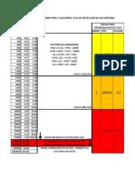 Conversion de Unidades Ppm-%Vol-%Lel_xlsx