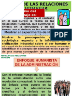 EXPOSICION 5.TEORIA RELACIONES HUMANAS.1.ppt