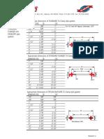Tri-Clamp dimensions10.pdf