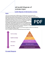 5 Level Pyramid Model Diagram of Information Systems Types
