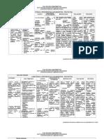 PLAN DE AREA DE MATEMATICAS y FISICA - 6º a 11º.doc