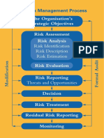A Risk Management Standard Summary English Version