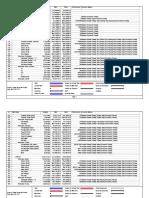 Microsoft Office Project - Tugas Besar Ms Projek