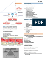 Surgery - 5 Shock.pdf