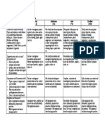MEC531 - Rubric For Progress Presentation Assessment.pdf