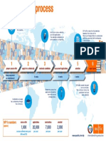 nfp-selection-process.pdf