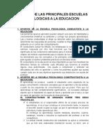 Aportes de Las Principales Escuelas Psicologicas a La Educacion Imprimir