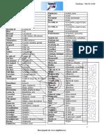 KET PET  ACADEMIA.pdf