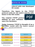 TCPIP Protocol Suite