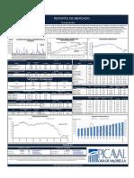 Reporte de Mercado Diario 13-04-2015