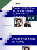 Cefalometría de Ricketts