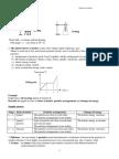 SPMN Chem Quick Notes