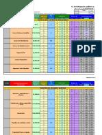 C.1.16 BOL 18 Riesgos y Enfoque 2016
