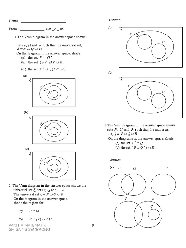 Matematik tingkatan 4 lorekkkan set infographics conceptual model pooptronica
