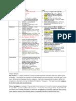 General Properties of Material