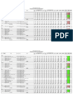 Estado de La Red Vial Criterio Tecnico Segundo Semestre 2015