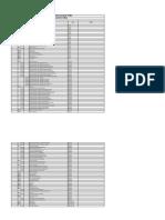 Chart of Accounts Listing_060707