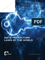 Data Protection Full
