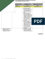 Analisis Perbandingan k13 Dengan k13 Revisi 2016