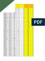 Sd+CCH Data