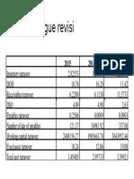 Activity ratio yg setelah gue koreksi.pptx