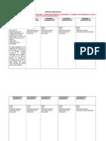 4.- Herramientas de Evaluacion