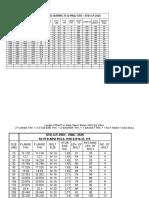 BOLT DETAILS (ANSI 16.5 #150 & 16.47 #75)