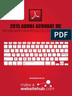 Adobe Acrobat Keyboard Shortcuts Cheat Sheet PRINT A4